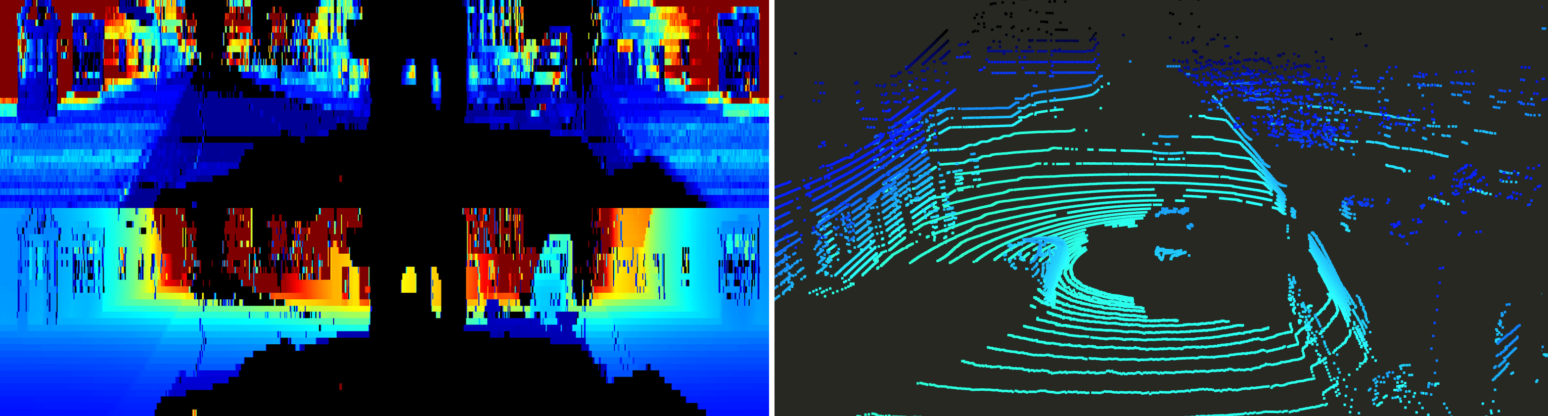 Raw Velodyne scan intensity and range returns  in Polar form (left), with invalid pixels set to black and stretched colourmap to improve visibility, and a separate  Velodyne scan in Pointcloud form (right), with the vehicle in the center.